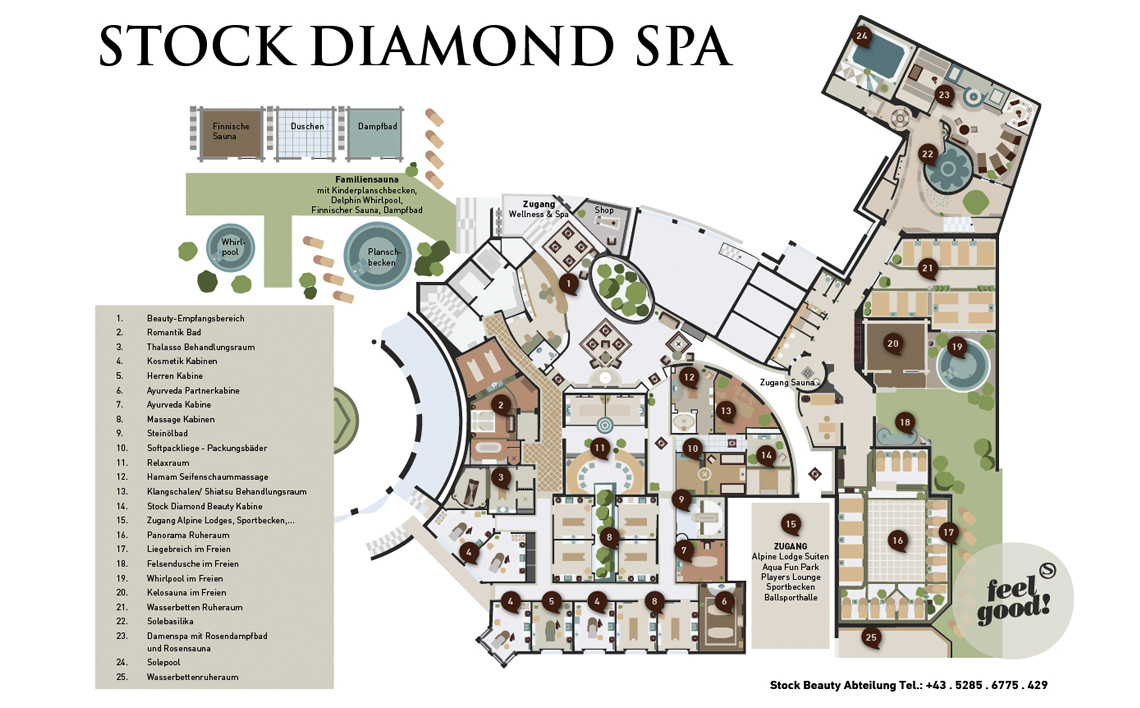 Stock_Resort_Plan